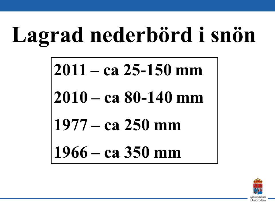 Lagrad nederbörd i snön 2011 – ca 25-150 mm 2010 – ca 80-140 mm 1977 – ca 250 mm 1966 – ca 350 mm