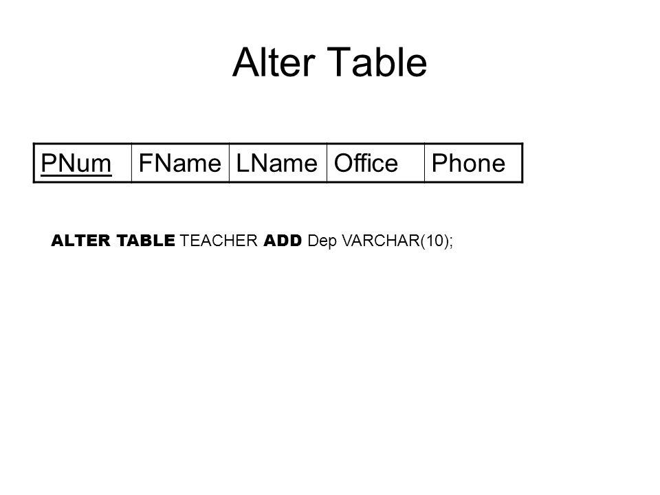 Alter Table ALTER TABLE TEACHER ADD Dep VARCHAR(10); PNumFNameLNameOfficePhone