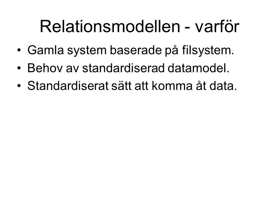 Gamla system baserade på filsystem. Behov av standardiserad datamodel. Standardiserat sätt att komma åt data. Relationsmodellen - varför