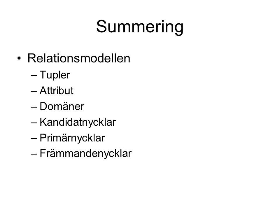 Summering Relationsmodellen –Tupler –Attribut –Domäner –Kandidatnycklar –Primärnycklar –Främmandenycklar