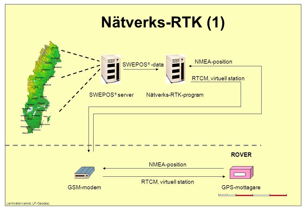 Lantmäteriverket, LF-Geodesi, Nätverks-RTK (1) SWEPOS  serverNätverks-RTK-program GSM-modemGPS-mottagare SWEPOS  -data RTCM, virtuell station NMEA-p