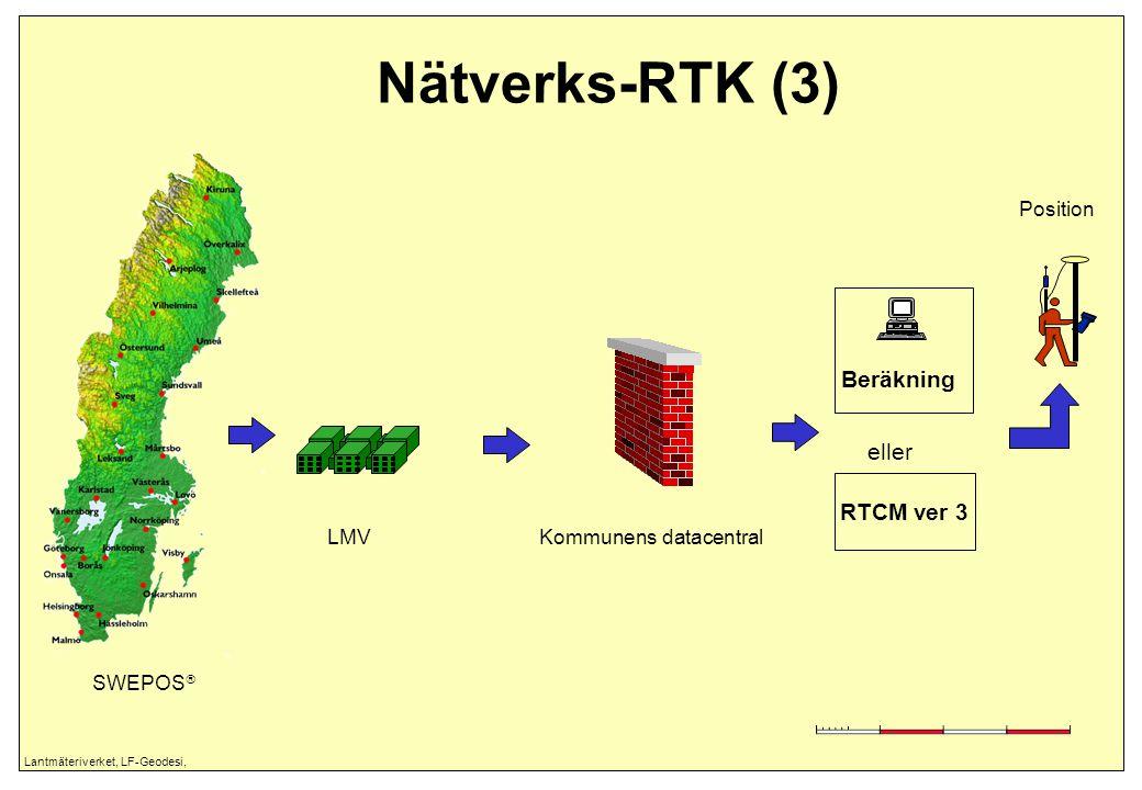 Lantmäteriverket, LF-Geodesi, Nätverks-RTK (3) SWEPOS  LMV Position Kommunens datacentral Beräkning eller RTCM ver 3