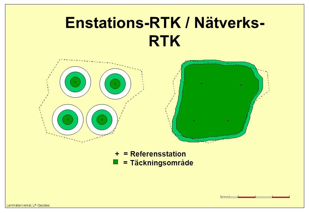 Lantmäteriverket, LF-Geodesi, Enstations-RTK / Nätverks- RTK + = Referensstation = Täckningsområde