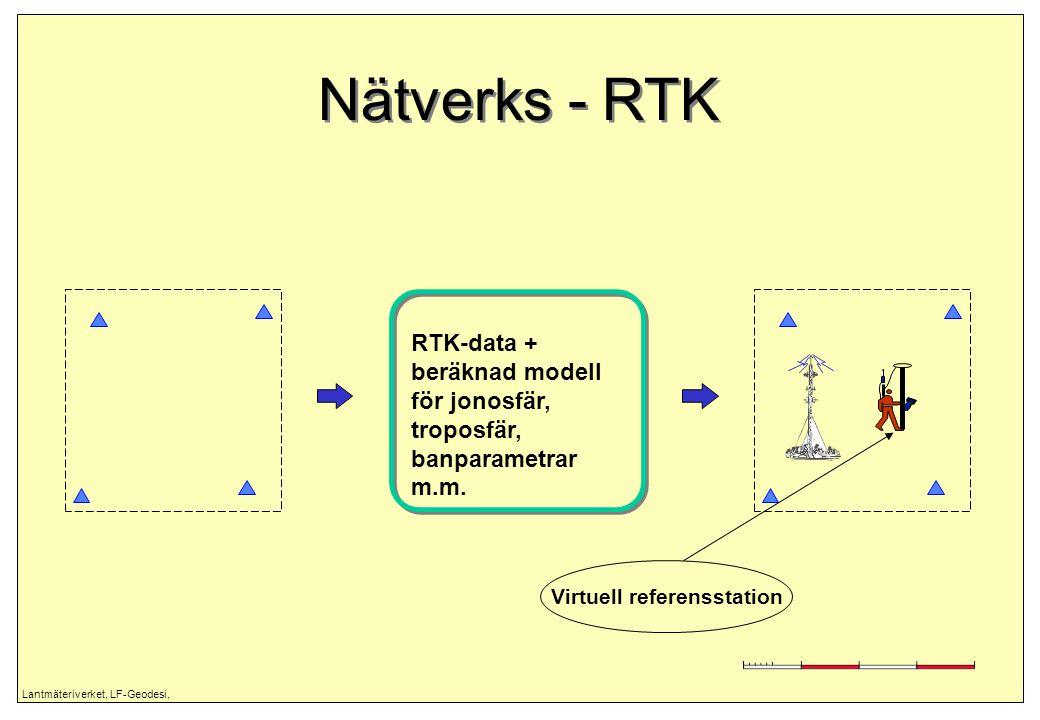 Lantmäteriverket, LF-Geodesi, Nätverks - RTK RTK-data + beräknad modell för jonosfär, troposfär, banparametrar m.m.