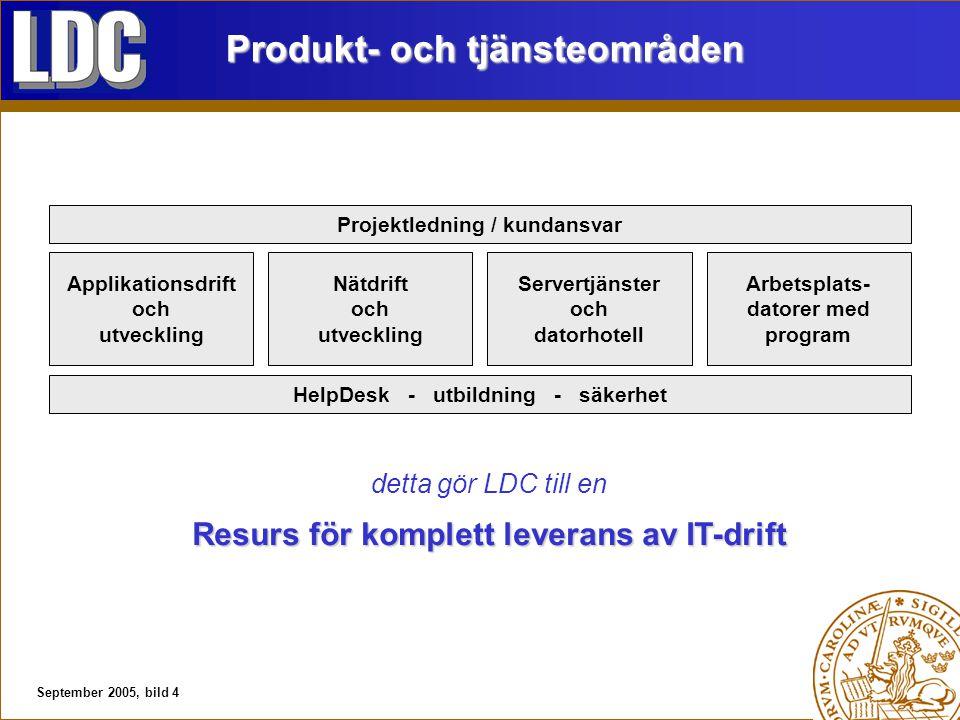 September 2005, bild 4 Produkt- och tjänsteområden Produkt- och tjänsteområden detta gör LDC till en Resurs för komplett leverans av IT-drift Applikationsdrift och utveckling Nätdrift och utveckling Servertjänster och datorhotell Arbetsplats- datorer med program HelpDesk - utbildning - säkerhet Projektledning / kundansvar