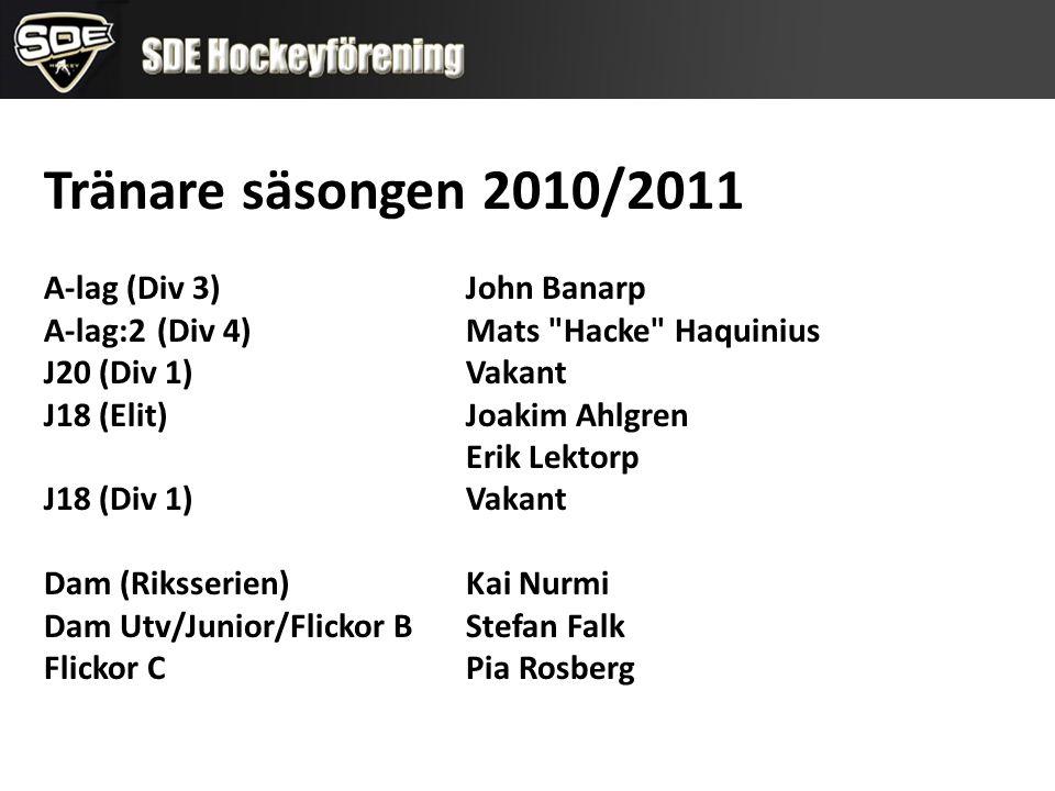 Tränare säsongen 2010/2011 A-lag (Div 3) John Banarp A-lag:2 (Div 4)Mats Hacke Haquinius J20 (Div 1)Vakant J18 (Elit)Joakim Ahlgren Erik Lektorp J18 (Div 1)Vakant Dam (Riksserien)Kai Nurmi Dam Utv/Junior/Flickor BStefan Falk Flickor CPia Rosberg
