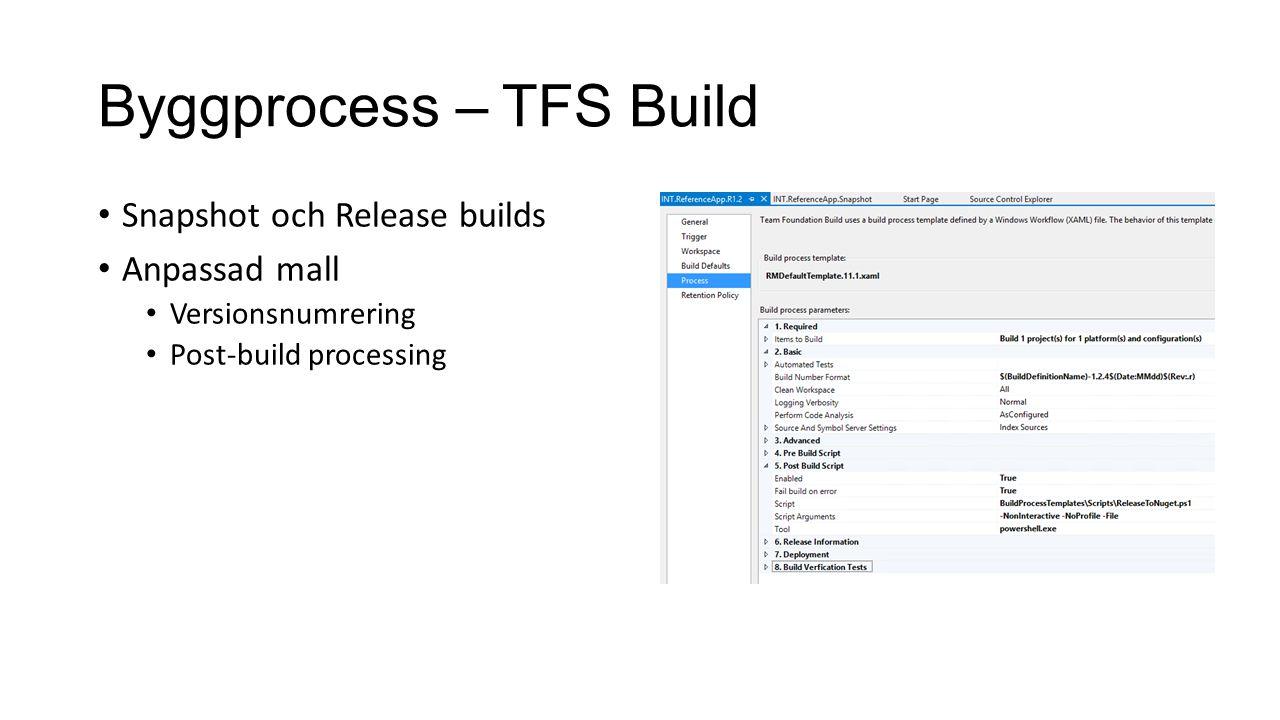 Byggprocess – Post Build Paketeringssteg Validering av bindings Transformerar parametrar Skapar och publicerar nuget