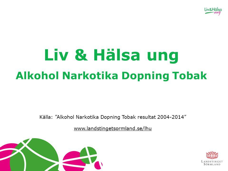 """Liv & Hälsa ung Alkohol Narkotika Dopning Tobak Källa: """"Alkohol Narkotika Dopning Tobak resultat 2004-2014"""" www.landstingetsormland.se/lhu www.landsti"""