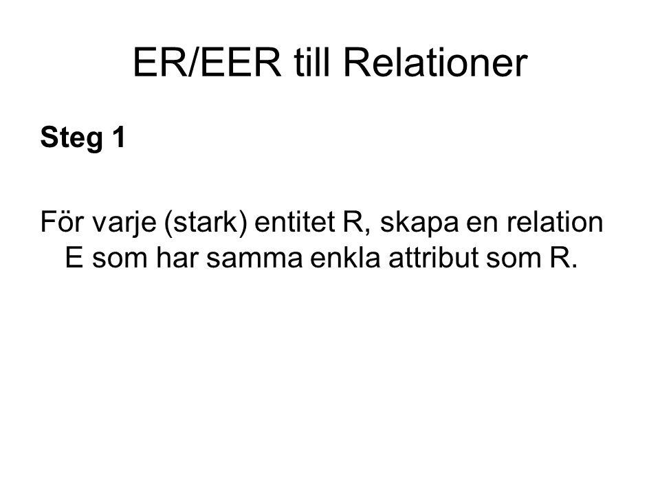 ER/EER till Relationer Steg 2 För varje svag entitet W med ägar entitet E, skapa en relation R som har samma enkla attribut som W, lägg också till primärnyckel attributet från den relation som motsvarar E.