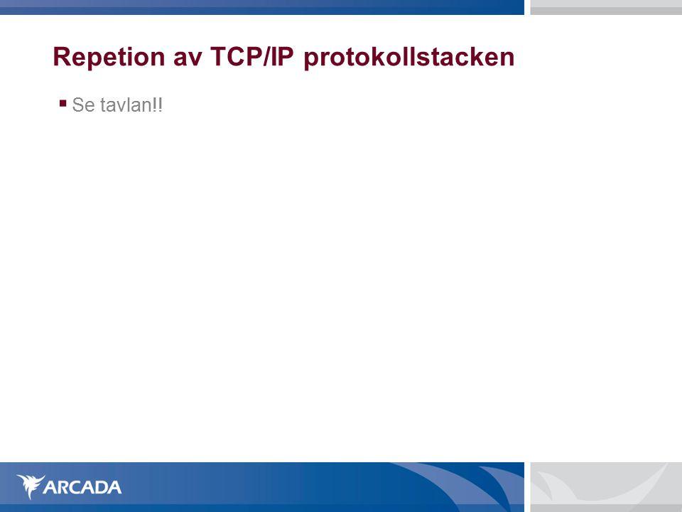 Repetion av TCP/IP protokollstacken  Se tavlan!!