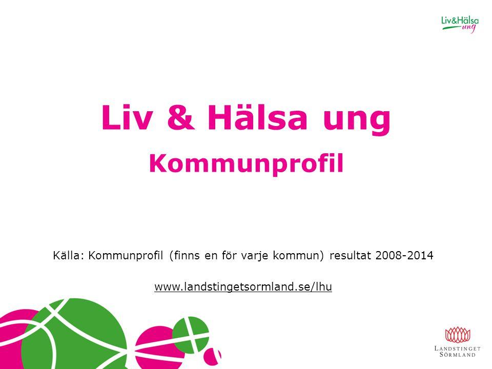 Liv & Hälsa ung Kommunprofil Källa: Kommunprofil (finns en för varje kommun) resultat 2008-2014 www.landstingetsormland.se/lhu