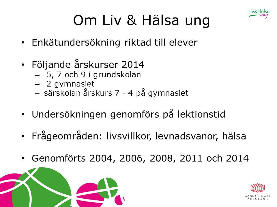Liv & Hälsa ung 2014 135 skolor deltog i undersökningen (av 150 möjliga), sammanlagt ca 9 600 elever.