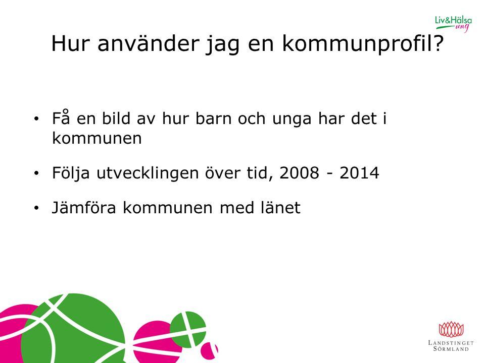 Få en bild av hur barn och unga har det i kommunen Följa utvecklingen över tid, 2008 - 2014 Jämföra kommunen med länet Hur använder jag en kommunprofil?