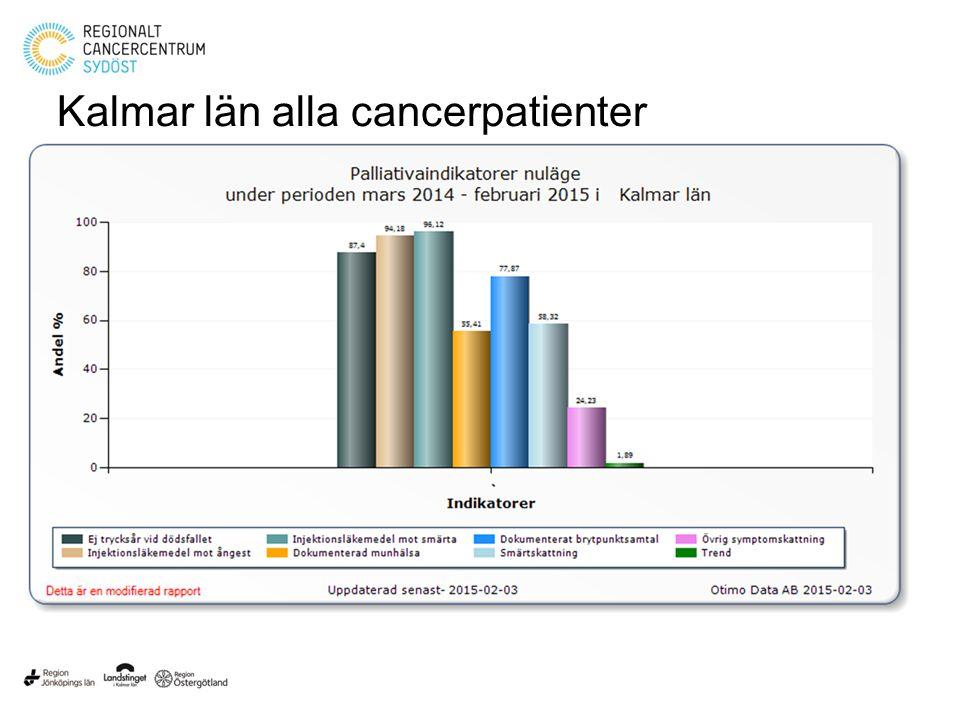 Kalmar län alla cancerpatienter