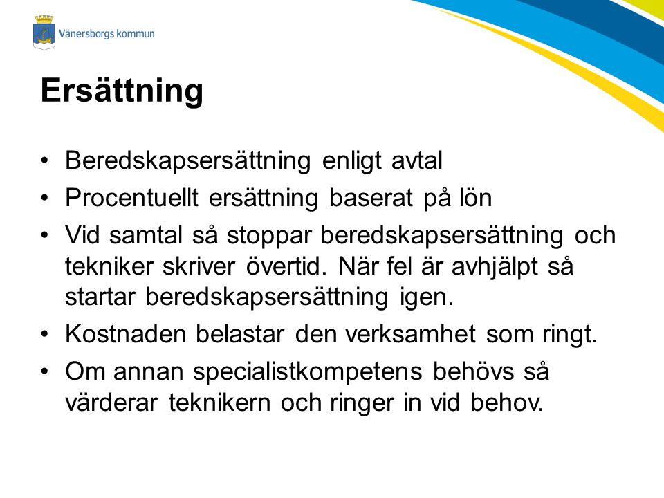 Ersättning Beredskapsersättning enligt avtal Procentuellt ersättning baserat på lön Vid samtal så stoppar beredskapsersättning och tekniker skriver övertid.