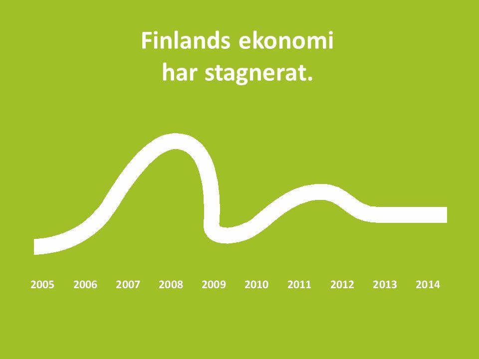 Finlands ekonomi har stagnerat.