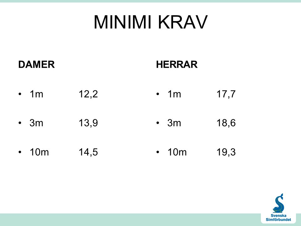 MINIMI KRAV DAMER 1m12,2 3m13,9 10m14,5 HERRAR 1m17,7 3m18,6 10m19,3