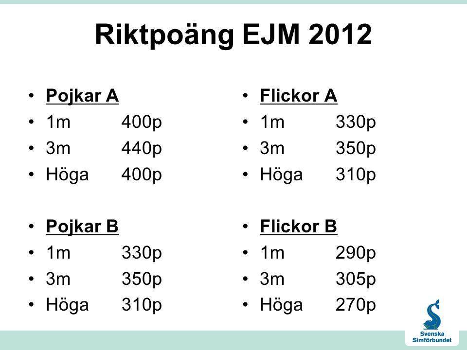 Riktpoäng EJM 2012 Pojkar A 1m400p 3m440p Höga400p Pojkar B 1m330p 3m350p Höga310p Flickor A 1m330p 3m350p Höga310p Flickor B 1m290p 3m305p Höga270p