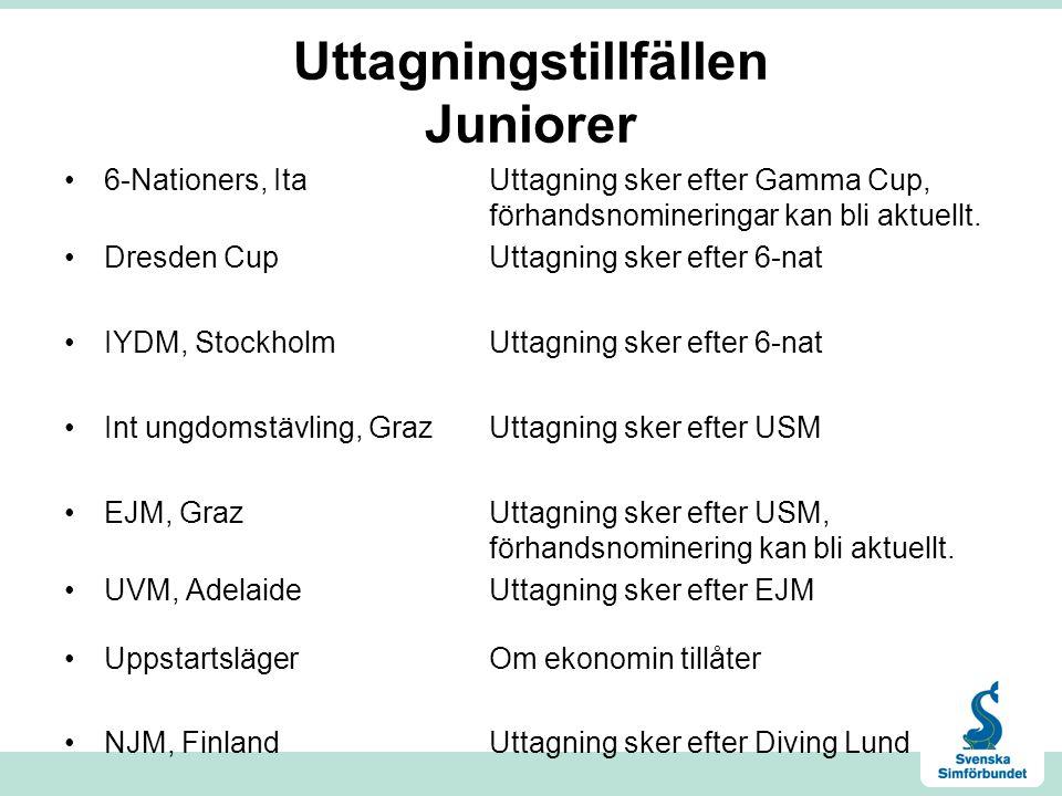 Uttagningstillfällen Juniorer 6-Nationers, ItaUttagning sker efter Gamma Cup, förhandsnomineringar kan bli aktuellt. Dresden CupUttagning sker efter 6