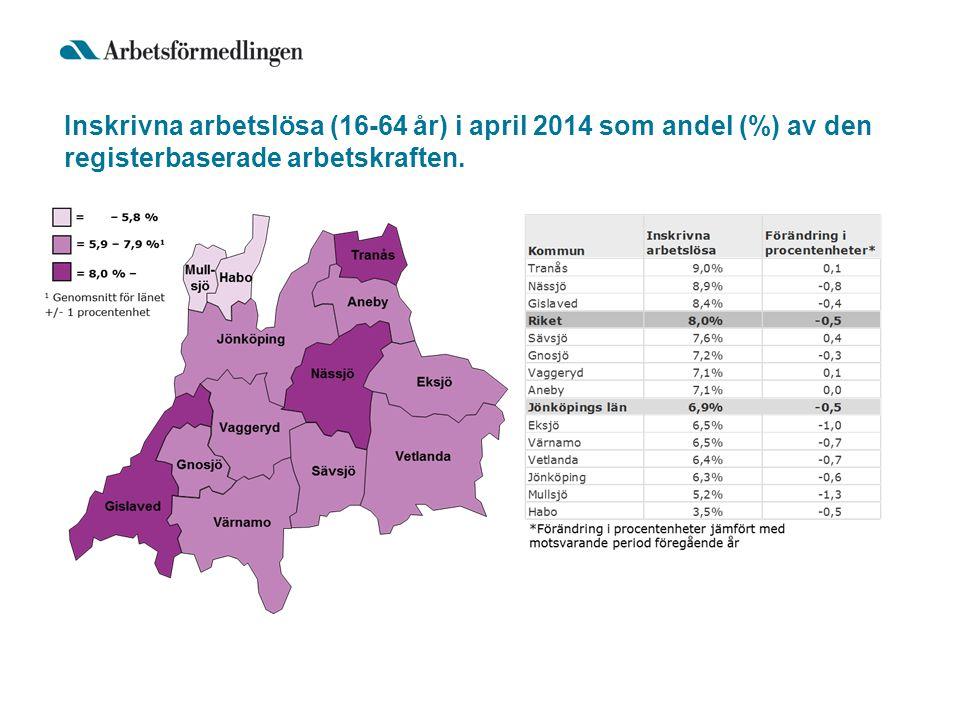 Inskrivna arbetslösa (16-64 år) i april 2014 som andel (%) av den registerbaserade arbetskraften.