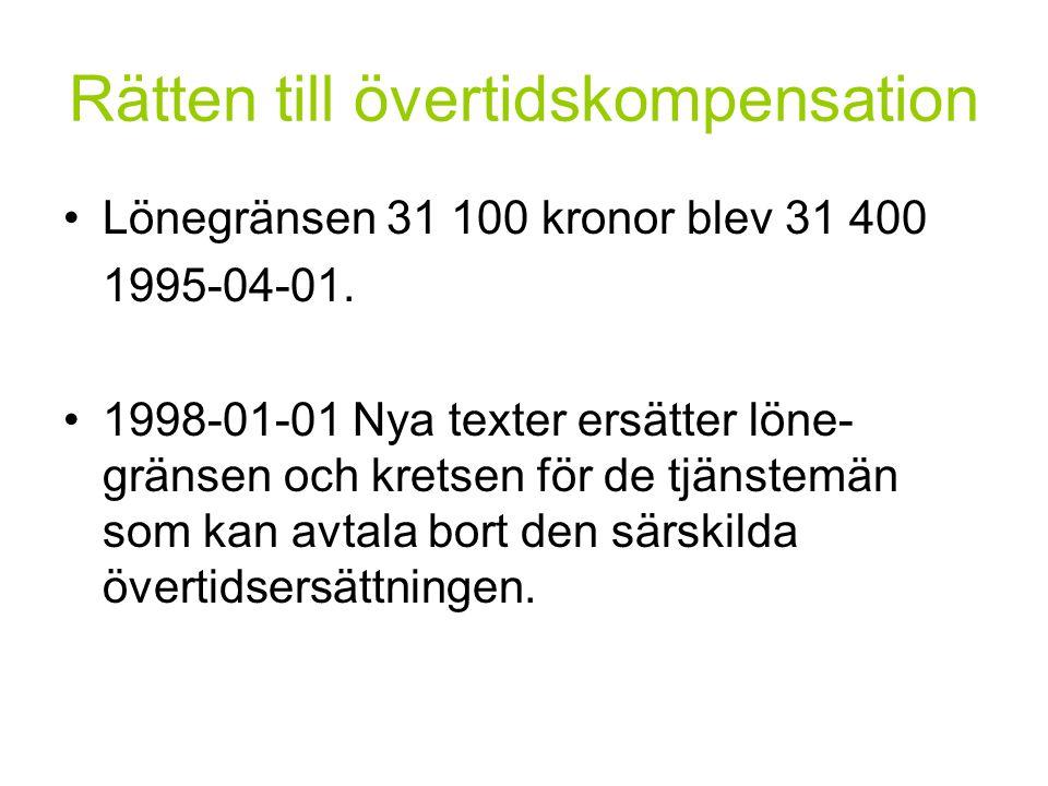 Rätten till övertidskompensation Lönegränsen 31 100 kronor blev 31 400 1995-04-01. 1998-01-01 Nya texter ersätter löne- gränsen och kretsen för de tjä