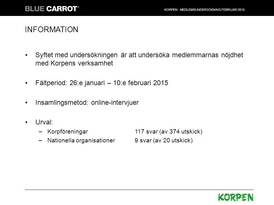 Syftet med undersökningen är att undersöka medlemmarnas nöjdhet med Korpens verksamhet Fältperiod: 26:e januari – 10:e februari 2015 Insamlingsmetod: