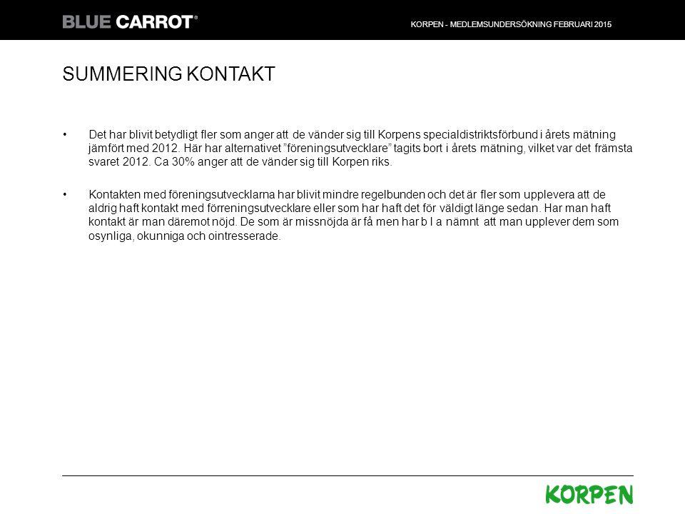 Det har blivit betydligt fler som anger att de vänder sig till Korpens specialdistriktsförbund i årets mätning jämfört med 2012. Här har alternativet
