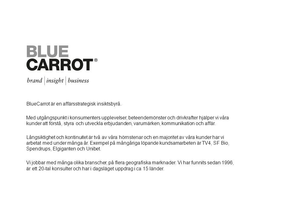 BlueCarrot är en affärsstrategisk insiktsbyrå. Med utgångspunkt i konsumenters upplevelser, beteendemönster och drivkrafter hjälper vi våra kunder att