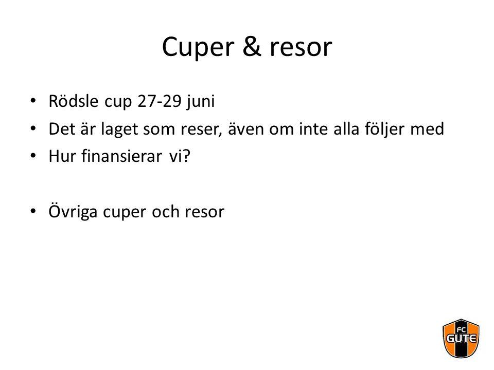 Cuper & resor Rödsle cup 27-29 juni Det är laget som reser, även om inte alla följer med Hur finansierar vi? Övriga cuper och resor