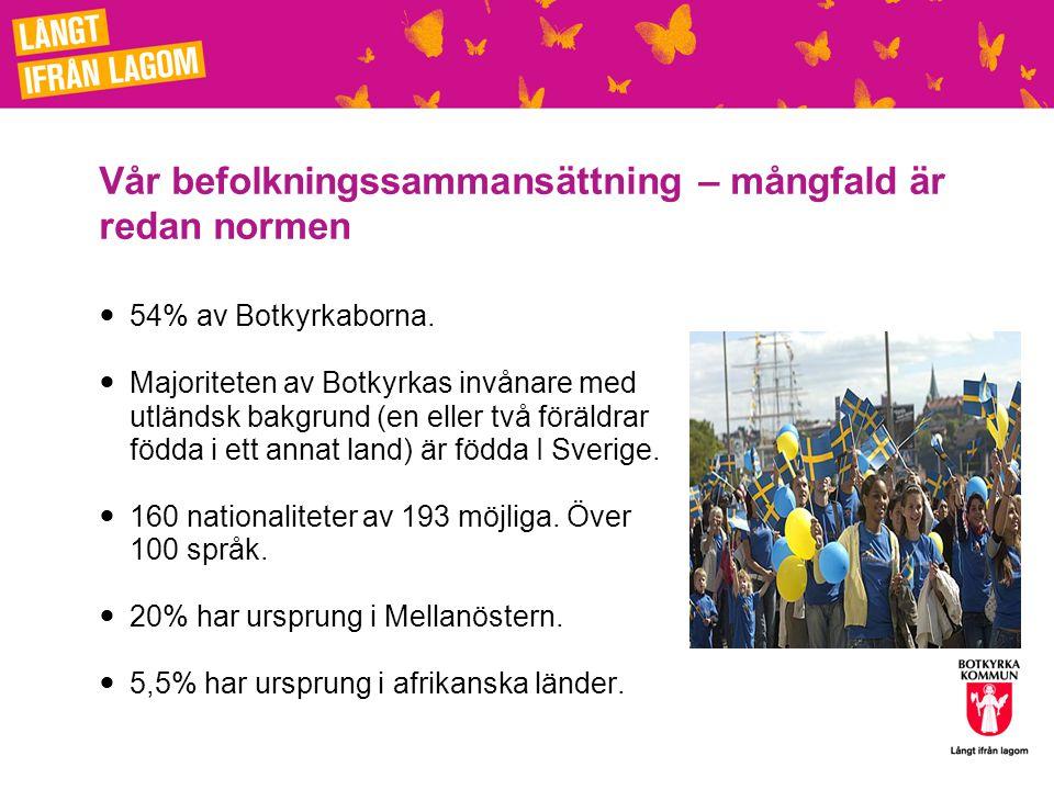 Nuläge – Botkyrka och Stockholmsregionen Stockholm är en av Europas mest segregerade regioner (OECD).