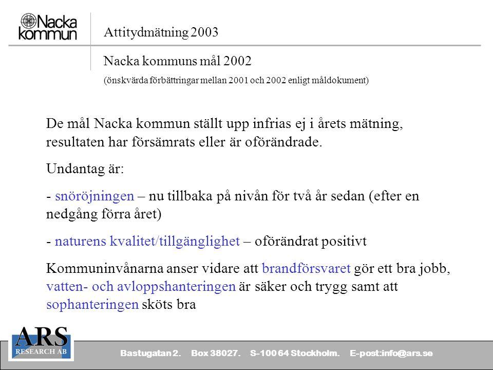 Bastugatan 2. Box 38027. S-100 64 Stockholm.