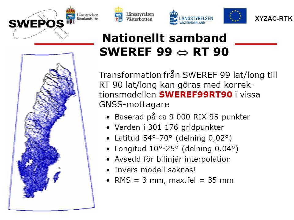 XYZAC-RTK Transformation från SWEREF 99 lat/long till RT 90 lat/long kan göras med korrek- tionsmodellen SWEREF99RT90 i vissa GNSS-mottagare Nationell