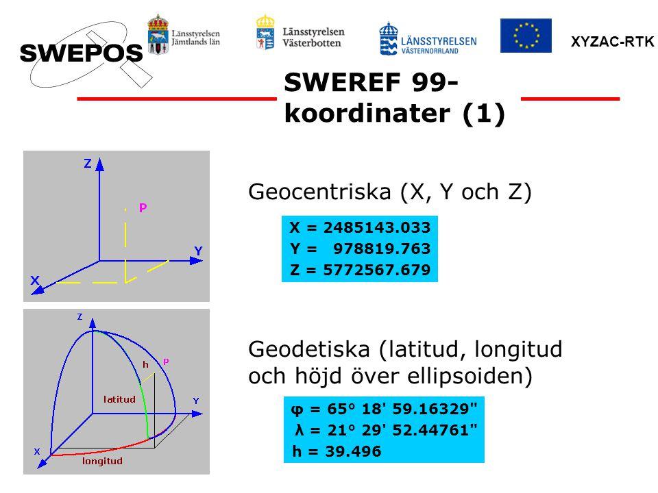 XYZAC-RTK Geocentriska (X, Y och Z) Geodetiska (latitud, longitud och höjd över ellipsoiden) SWEREF 99- koordinater (1) X = 2485143.033 Y = 978819.763