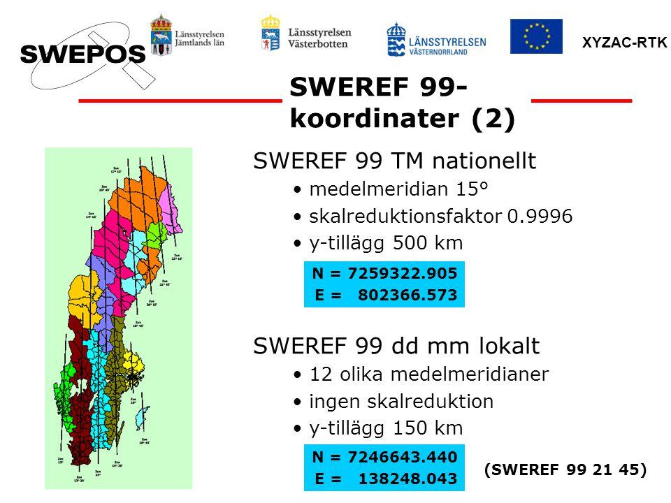 XYZAC-RTK Varför SWEREF 99.