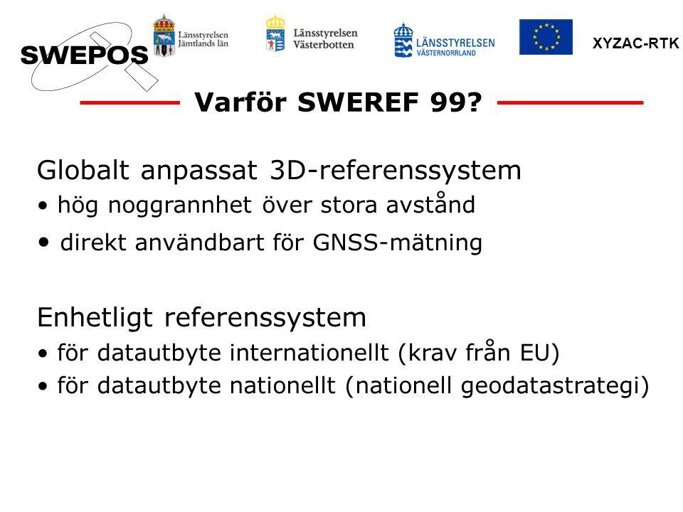 XYZAC-RTK Varför SWEREF 99? Globalt anpassat 3D-referenssystem hög noggrannhet över stora avstånd direkt användbart för GNSS-mätning Enhetligt referen