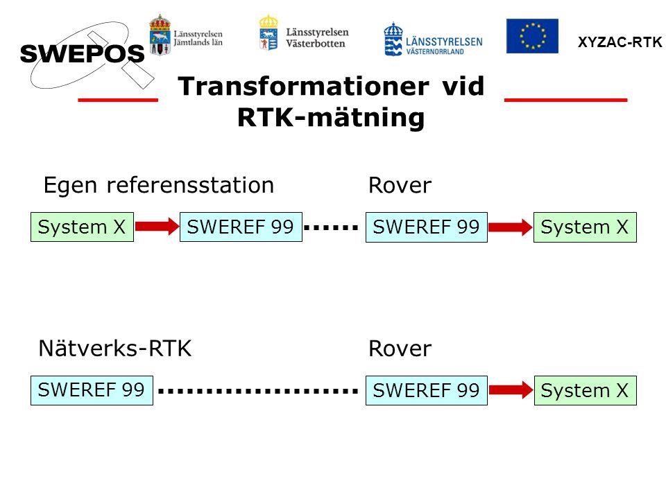 XYZAC-RTK Olika typer av transformationer 2D Helmert (2DH) mellan två plana system i samma projektionszon 3D Helmert (3DH) mellan två tredimensionella system Transversal Mercator (TM) mellan ett geodetiskt och ett plant system