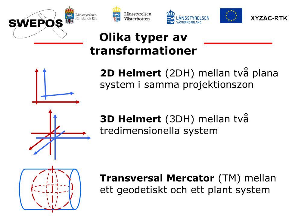 XYZAC-RTK Olika typer av transformationer 2D Helmert (2DH) mellan två plana system i samma projektionszon 3D Helmert (3DH) mellan två tredimensionella