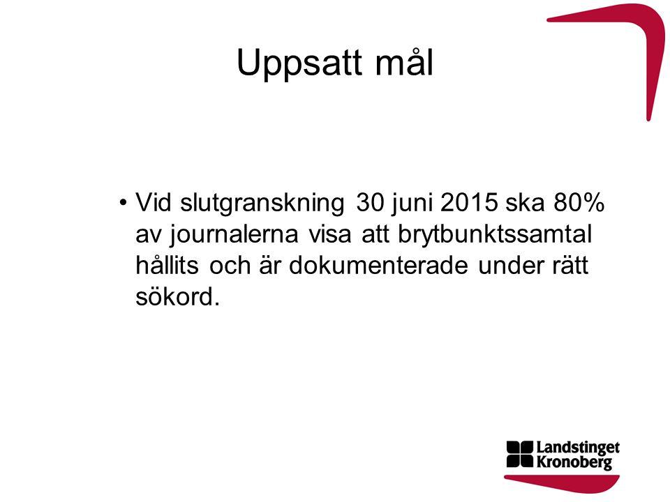 Uppsatt mål Vid slutgranskning 30 juni 2015 ska 80% av journalerna visa att brytbunktssamtal hållits och är dokumenterade under rätt sökord.