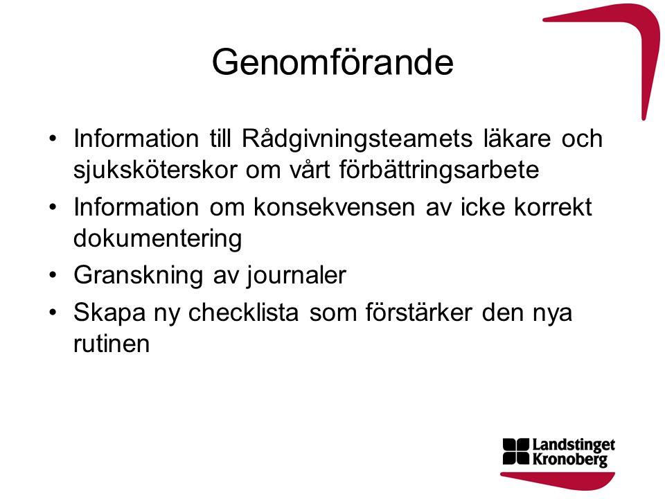 Genomförande Information till Rådgivningsteamets läkare och sjuksköterskor om vårt förbättringsarbete Information om konsekvensen av icke korrekt doku