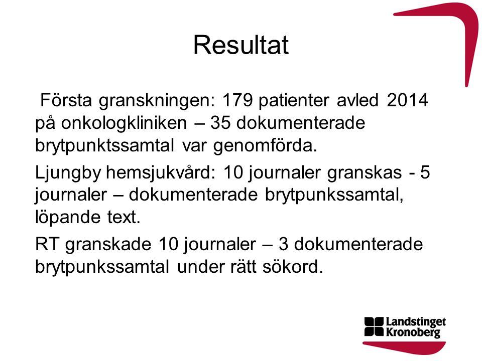 Resultat Första granskningen: 179 patienter avled 2014 på onkologkliniken – 35 dokumenterade brytpunktssamtal var genomförda. Ljungby hemsjukvård: 10
