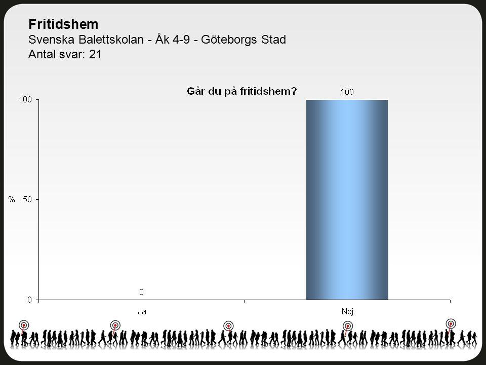 Fritidshem Svenska Balettskolan - Åk 4-9 - Göteborgs Stad Antal svar: 21