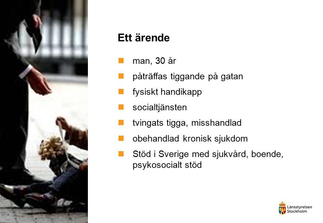 Ett ärende man, 30 år påträffas tiggande på gatan fysiskt handikapp socialtjänsten tvingats tigga, misshandlad obehandlad kronisk sjukdom Stöd i Sveri