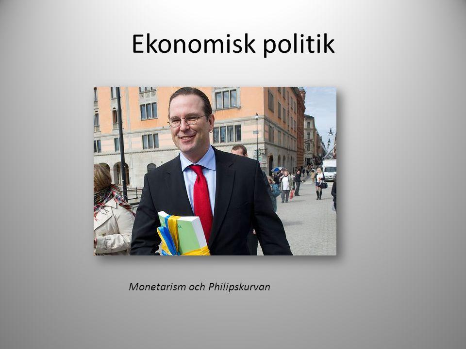 Ekonomisk politik Monetarism och Philipskurvan