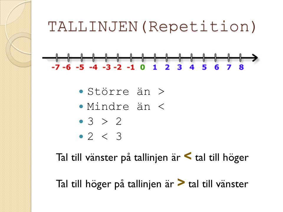 TALLINJEN(Repetition) Större än > Mindre än < 3 > 2 2 < 3 Tal till vänster på tallinjen är < tal till höger Tal till höger på tallinjen är > tal till