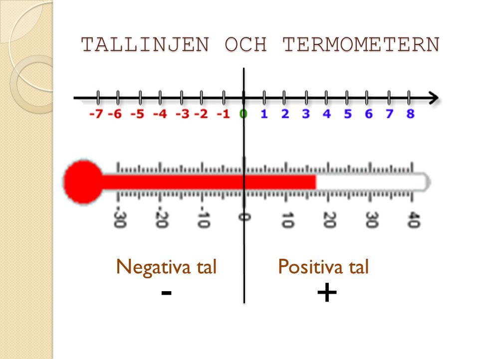 TALLINJEN OCH TERMOMETERN Negativa talPositiva tal - +
