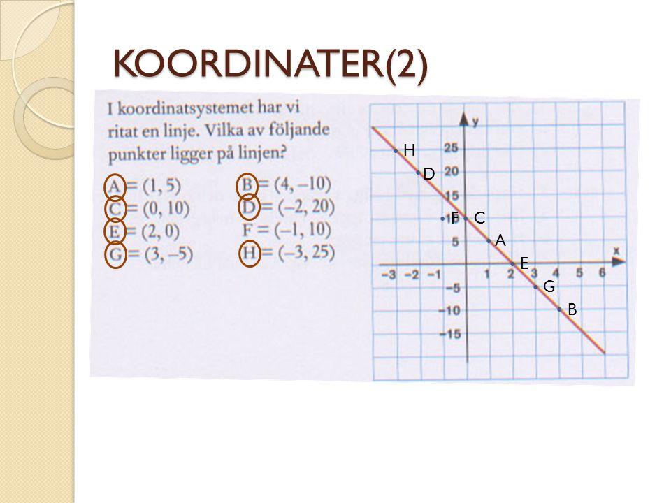 KOORDINATER(3) A = (2,100) B = (3,300) C = (-2,200) D = (4,-200) A = (4,10) B = (-4,20) C = (-4,-10) D = (8,-10)