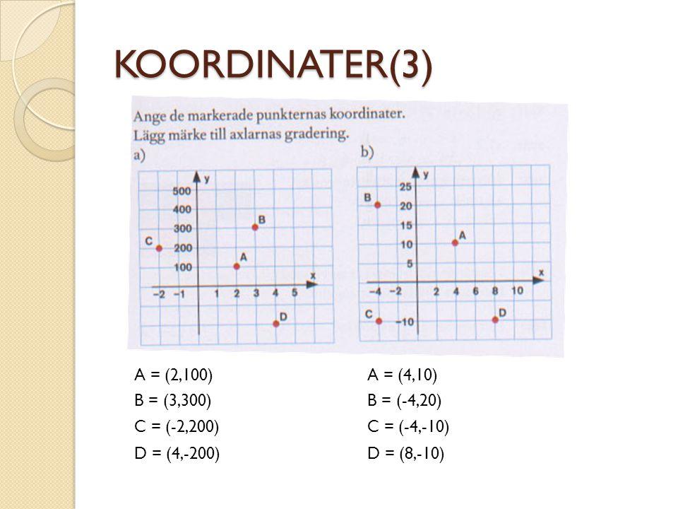 Uppgift 5044 Sträcka i kmKostnad i kr x y = 30 + 20 x 270 4110 5130 7170 1 10 y x Värdetabell Graf