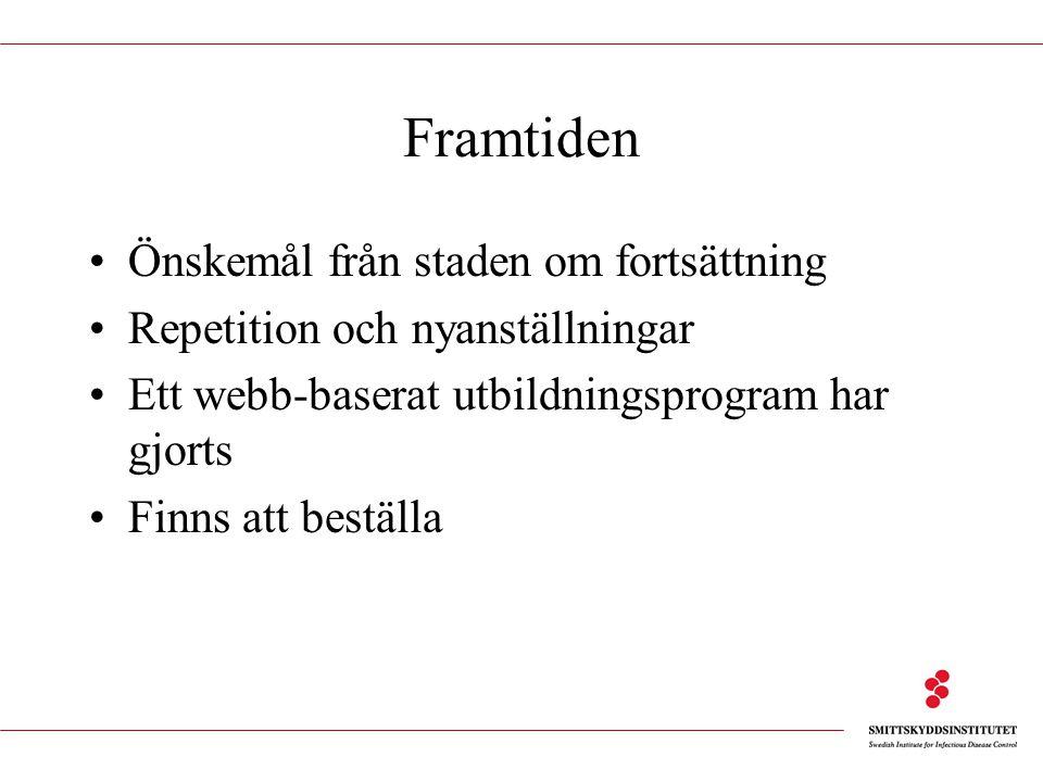 Framtiden Önskemål från staden om fortsättning Repetition och nyanställningar Ett webb-baserat utbildningsprogram har gjorts Finns att beställa