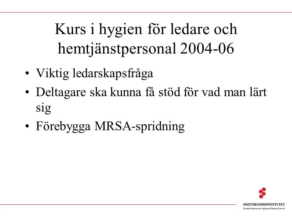 Kurs i hygien för ledare och hemtjänstpersonal 2004-06 Viktig ledarskapsfråga Deltagare ska kunna få stöd för vad man lärt sig Förebygga MRSA-spridning