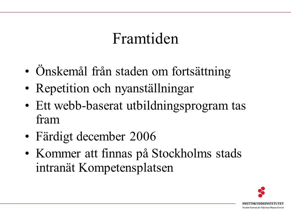Framtiden Önskemål från staden om fortsättning Repetition och nyanställningar Ett webb-baserat utbildningsprogram tas fram Färdigt december 2006 Kommer att finnas på Stockholms stads intranät Kompetensplatsen